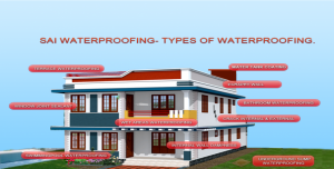 TYPES OF WATERPROOFING